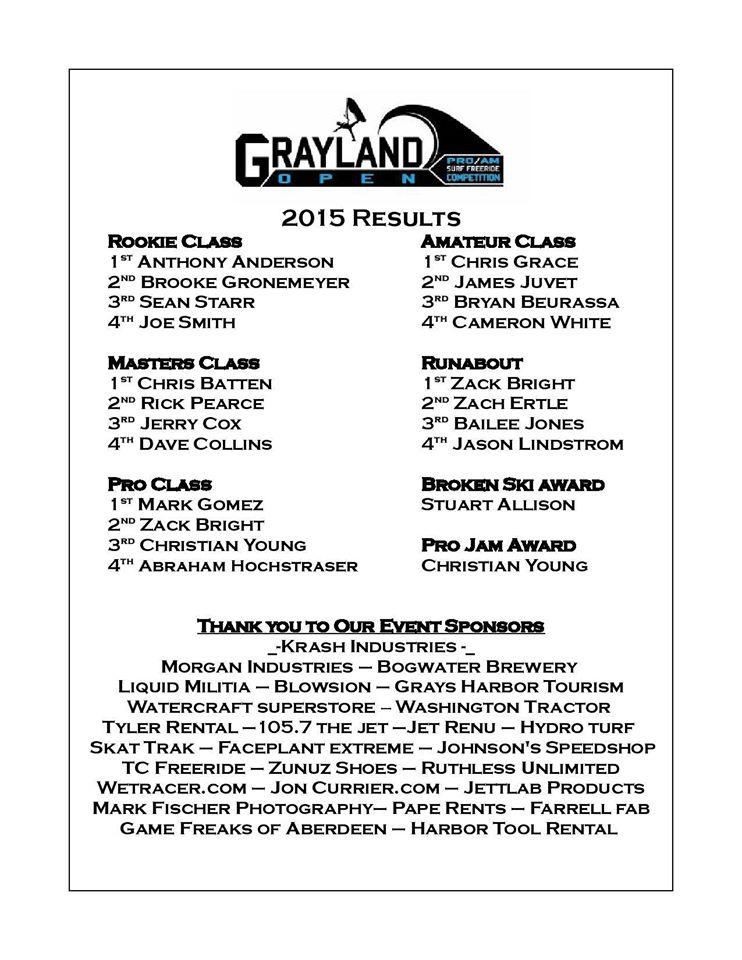 2015 Grayland Open Results